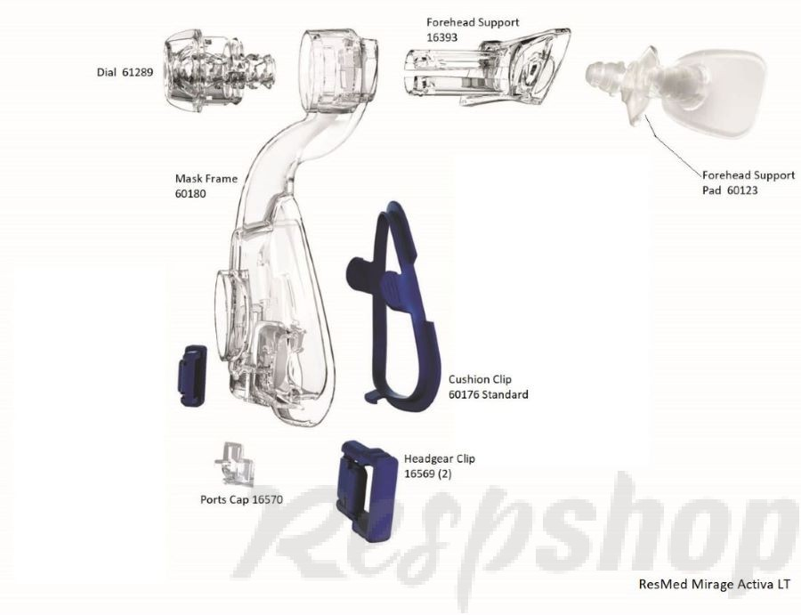 Parts for Mirage Activa and Mirage Activa LT Nasal Masks