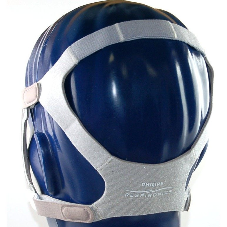 CPAP Mask Headgears